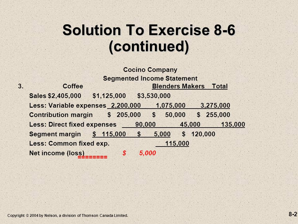 8-21 Copyright © 2004 by Nelson, a division of Thomson Canada Limited. Solution To Exercise 8-6 (continued) Cocino Company Segmented Income Statement