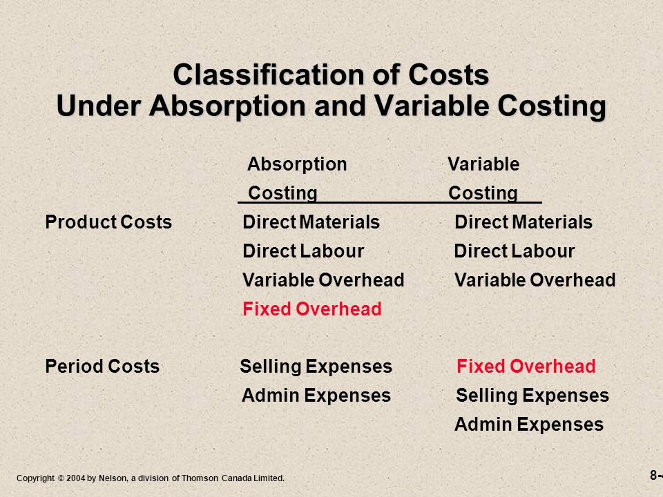8-4 Copyright © 2004 by Nelson, a division of Thomson Canada Limited. Classification of Costs Under Absorption and Variable Costing Absorption Variabl