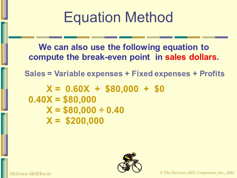© The McGraw-Hill Companies, Inc., 2003 McGraw-Hill/Irwin Equation Method X = 0.60X + $80,000 + $0 0.40X = $80,000 X = $80,000 ÷ 0.40 X = $200,000  W