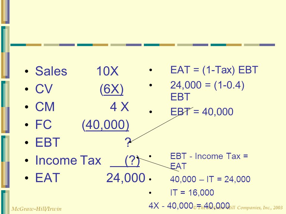 © The McGraw-Hill Companies, Inc., 2003 McGraw-Hill/Irwin Sales10X CV (6X) CM4 X FC(40,000) EBT? Income Tax(?) EAT 24,000 EAT = (1-Tax) EBT 24,000 = (