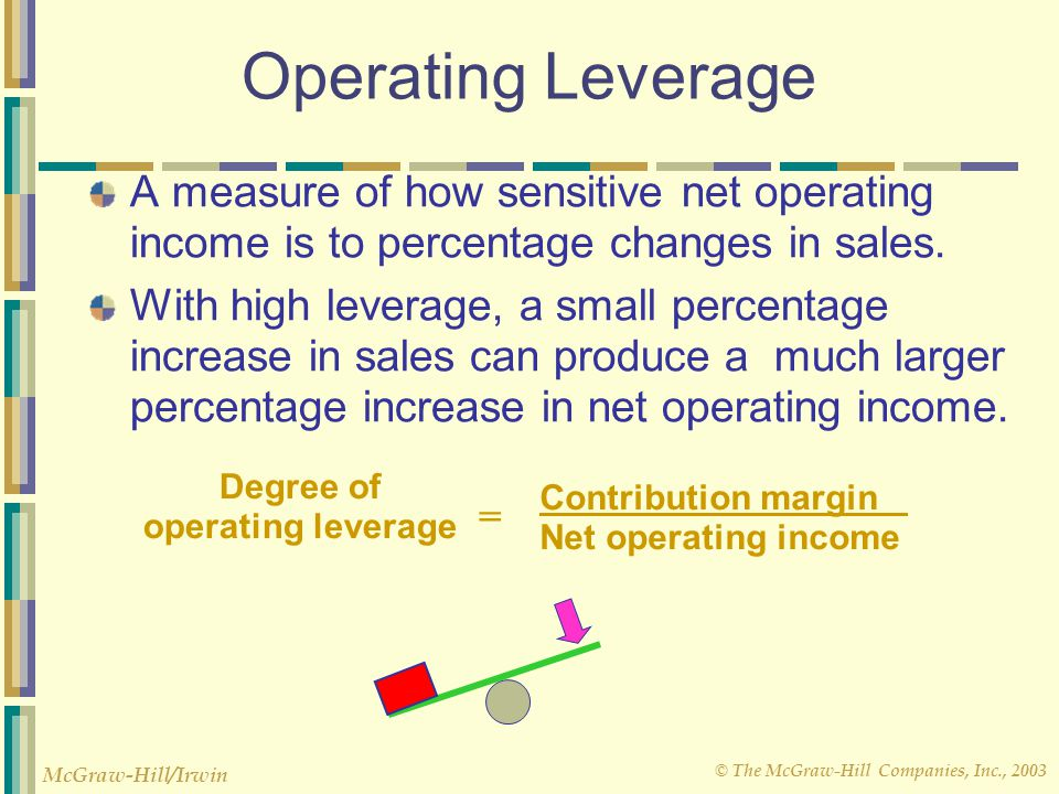 © The McGraw-Hill Companies, Inc., 2003 McGraw-Hill/Irwin Operating Leverage A measure of how sensitive net operating income is to percentage changes