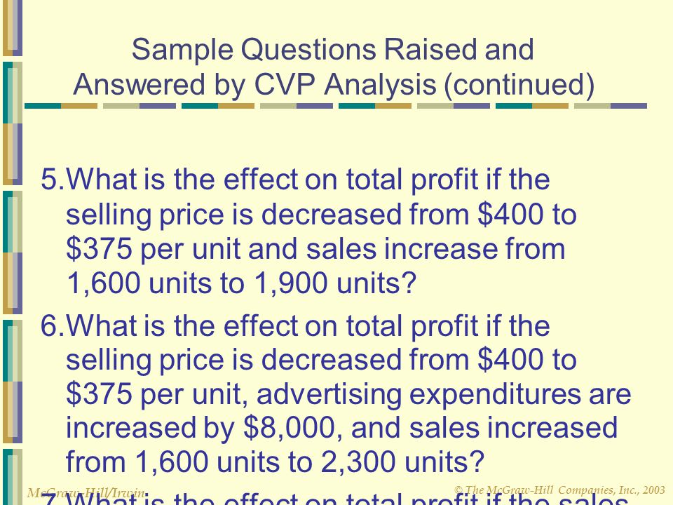 © The McGraw-Hill Companies, Inc., 2003 McGraw-Hill/Irwin Units Dollars CVP Graph Break-even point Profit Area Loss Area