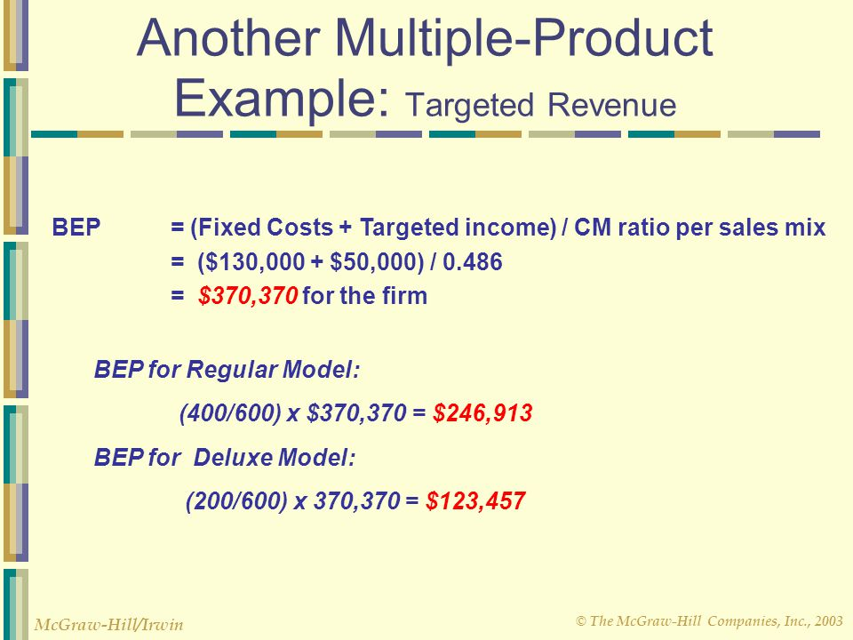 © The McGraw-Hill Companies, Inc., 2003 McGraw-Hill/Irwin Another Multiple-Product Example: Targeted Revenue BEP = (Fixed Costs + Targeted income) / C
