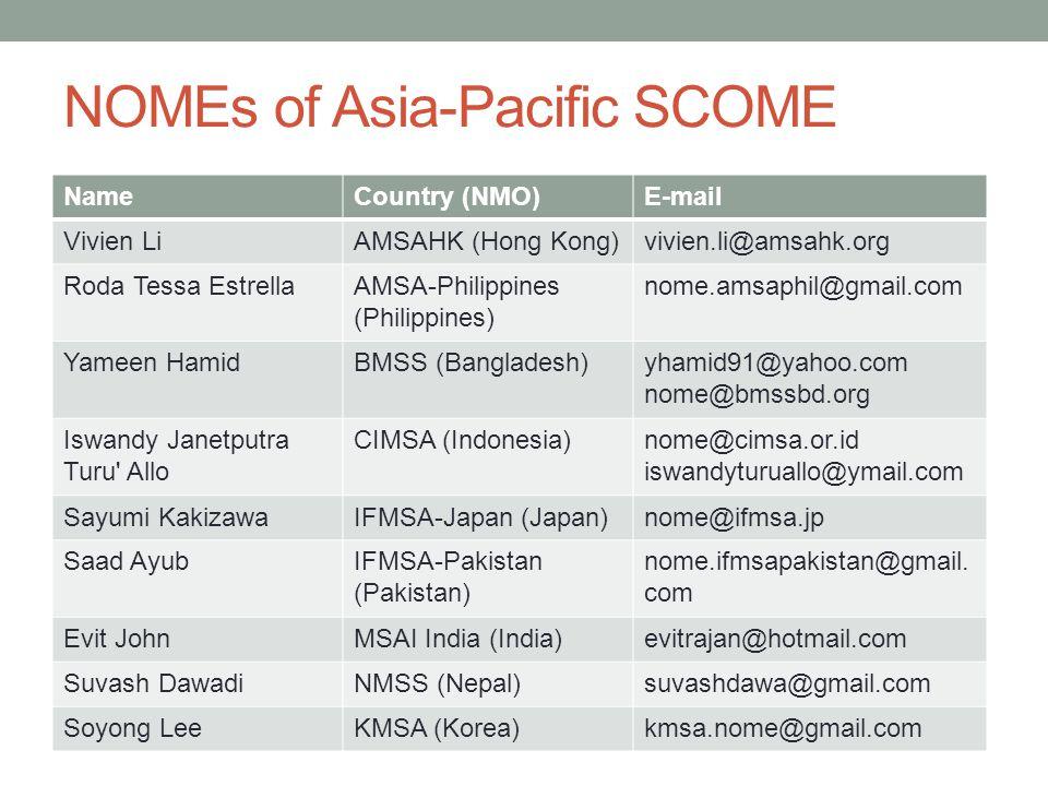 NOMEs of Asia-Pacific SCOME NameCountry (NMO)E-mail Vivien LiAMSAHK (Hong Kong)vivien.li@amsahk.org Roda Tessa EstrellaAMSA-Philippines (Philippines)