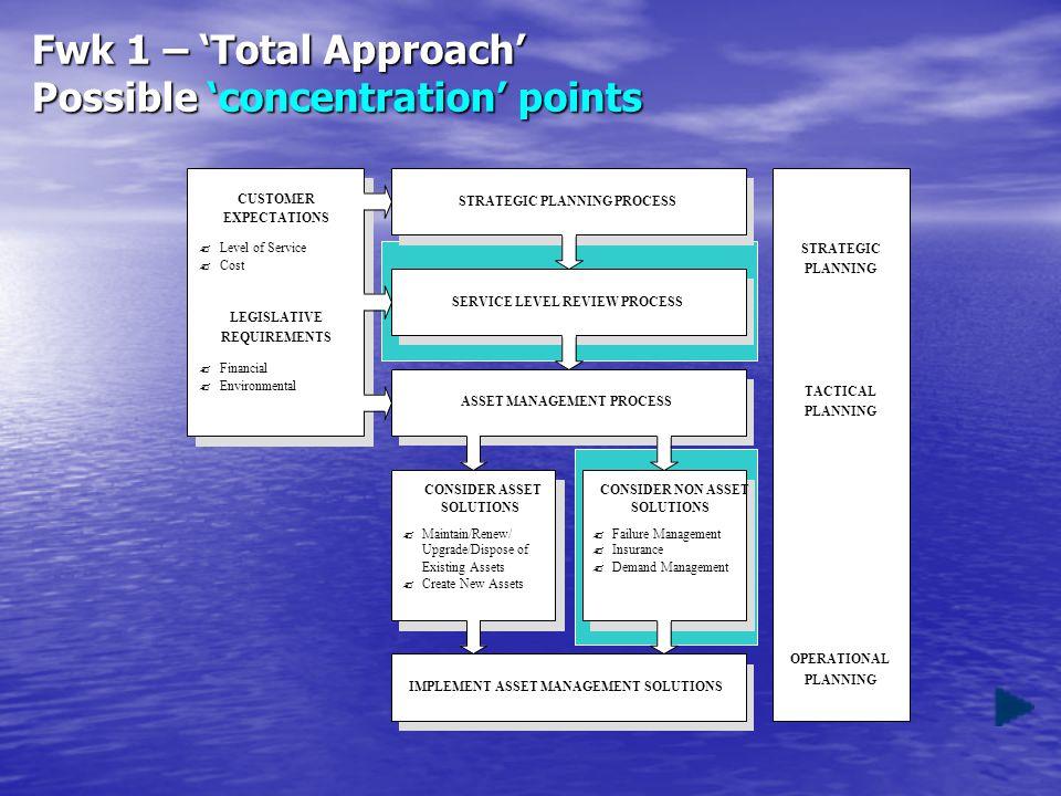 Fwk 2 – Management Processes Possible 'concentration' points