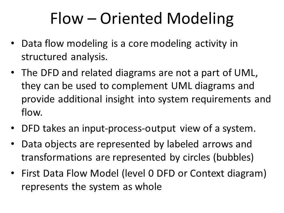 Flow Oriented Modeling Creating a data flow model Creating a control flow model The control specification (CSPEC) The process specification (PSPEC)