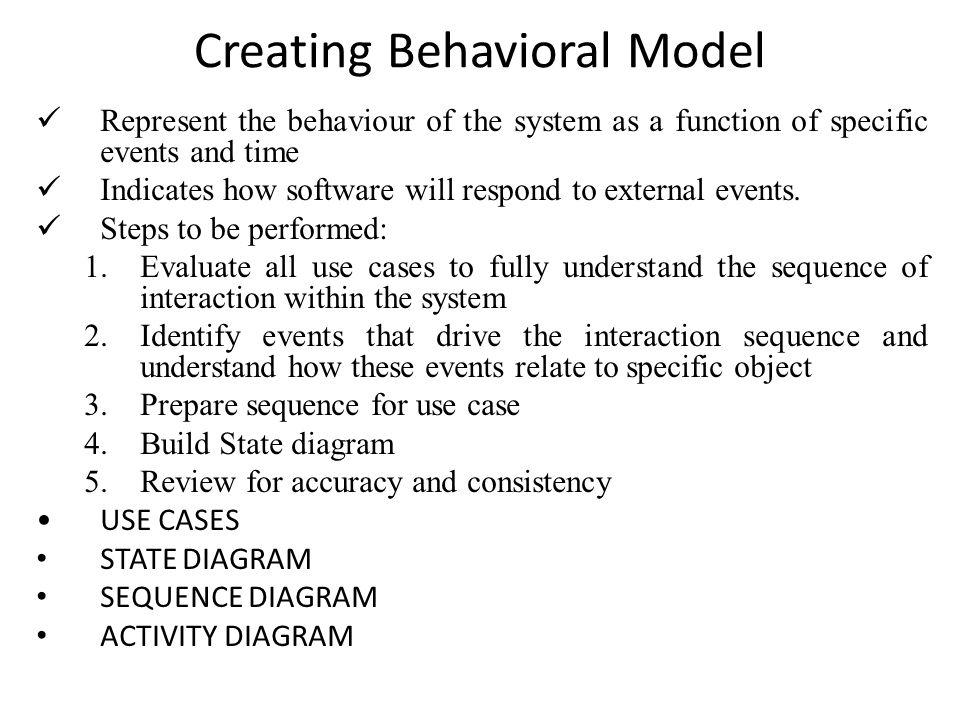 Events with the Use Case Represents a sequence of activities that involves actors and the system.