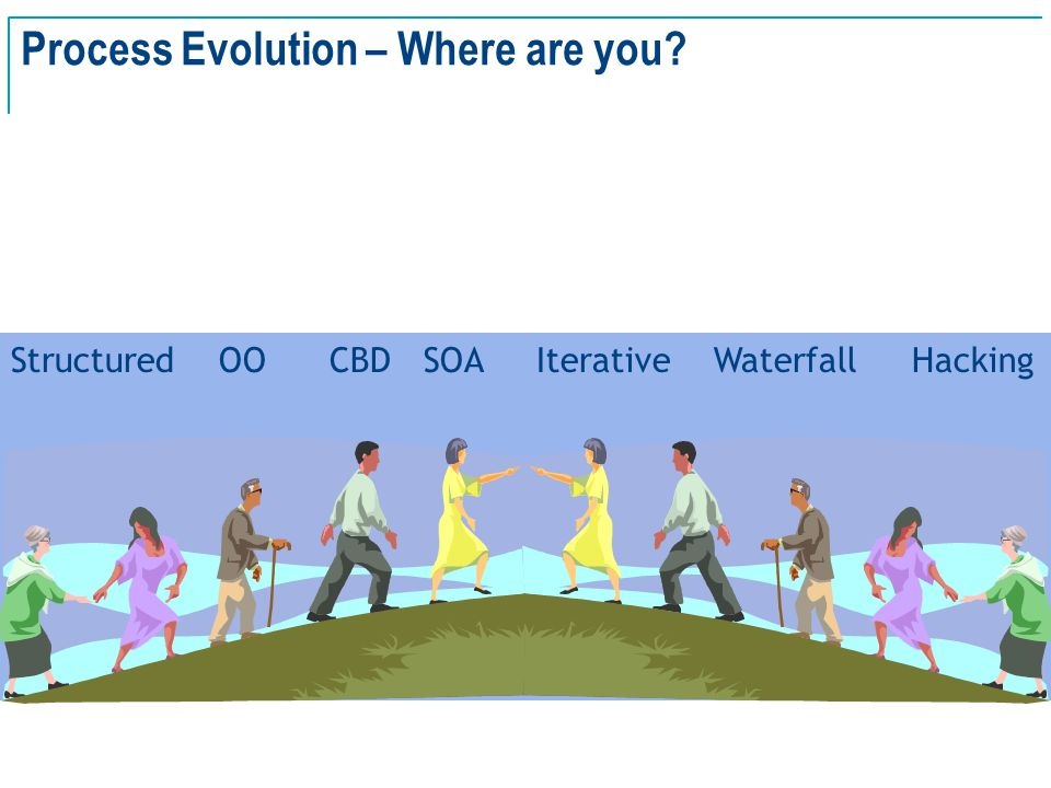 SE Basics v2.0 - 14 Process Evolution – Where are you? Structured OO CBD SOAIterative Waterfall Hacking