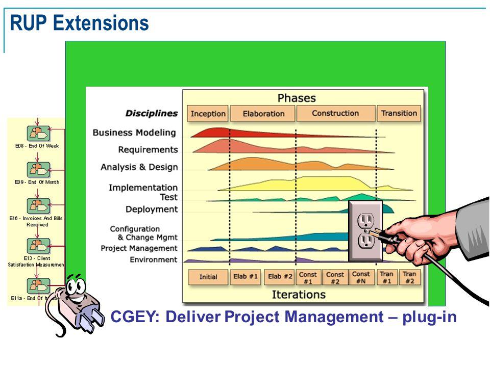 SE Basics v2.0 - 20 RUP Extensions CGEY: Deliver Project Management – plug-in