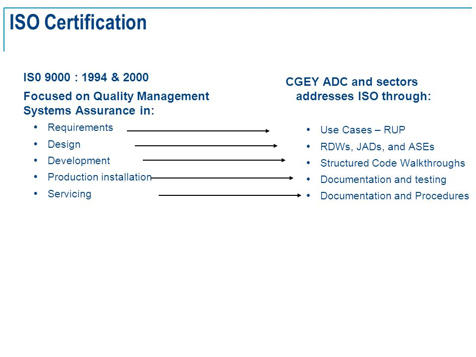 SE Basics v2.0 - 23 ISO Certification IS0 9000 : 1994 & 2000 Focused on Quality Management Systems Assurance in:  Requirements  Design  Development  Production installation  Servicing CGEY ADC and sectors addresses ISO through:  Use Cases – RUP  RDWs, JADs, and ASEs  Structured Code Walkthroughs  Documentation and testing  Documentation and Procedures