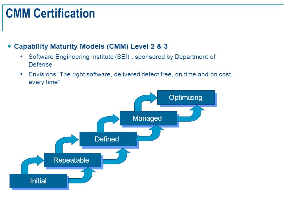 SE Basics v2.0 - 24 CMM Certification  Capability Maturity Models (CMM) Level 2 & 3  Software Engineering Institute (SEI), sponsored by Department o