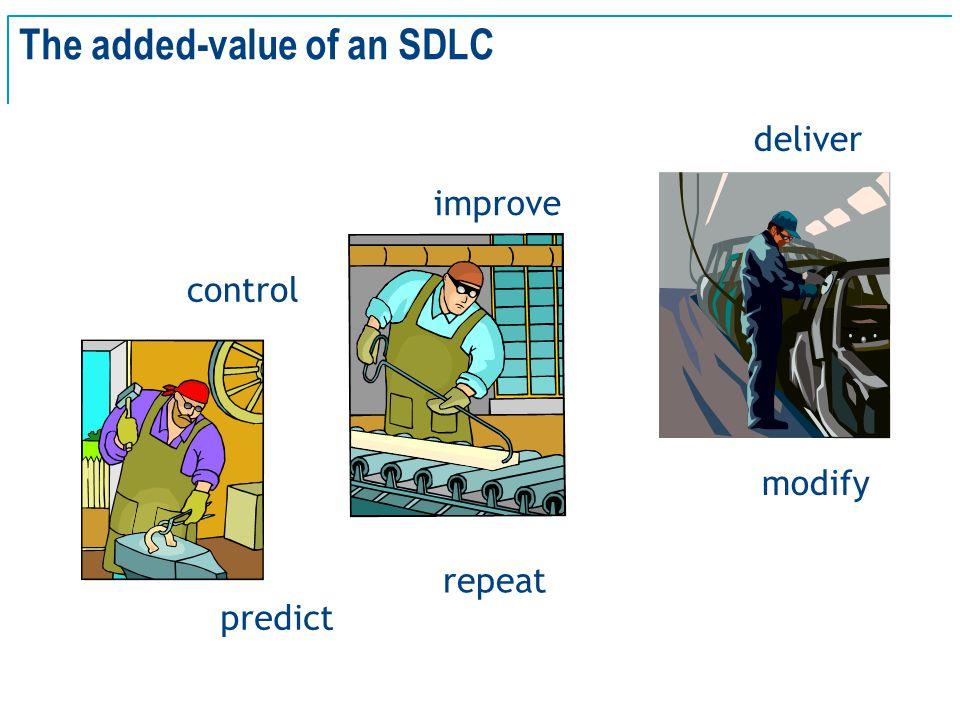 SE Basics v2.0 - 6 The added-value of an SDLC repeat control predict improve deliver modify