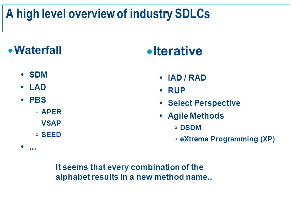 SE Basics v2.0 - 9 A high level overview of industry SDLCs  Waterfall  SDM  LAD  PBS  APER  VSAP  SEED ...  Iterative  IAD / RAD  RUP  Sel