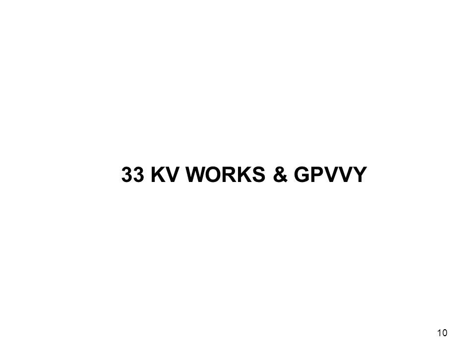 10 33 KV WORKS & GPVVY