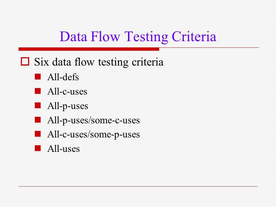 Data Flow Testing Criteria  Six data flow testing criteria All-defs All-c-uses All-p-uses All-p-uses/some-c-uses All-c-uses/some-p-uses All-uses