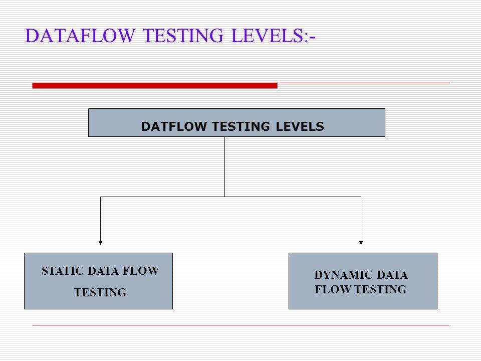 DATAFLOW TESTING LEVELS:- DATFLOW TESTING LEVELS STATIC DATA FLOW TESTING DYNAMIC DATA FLOW TESTING