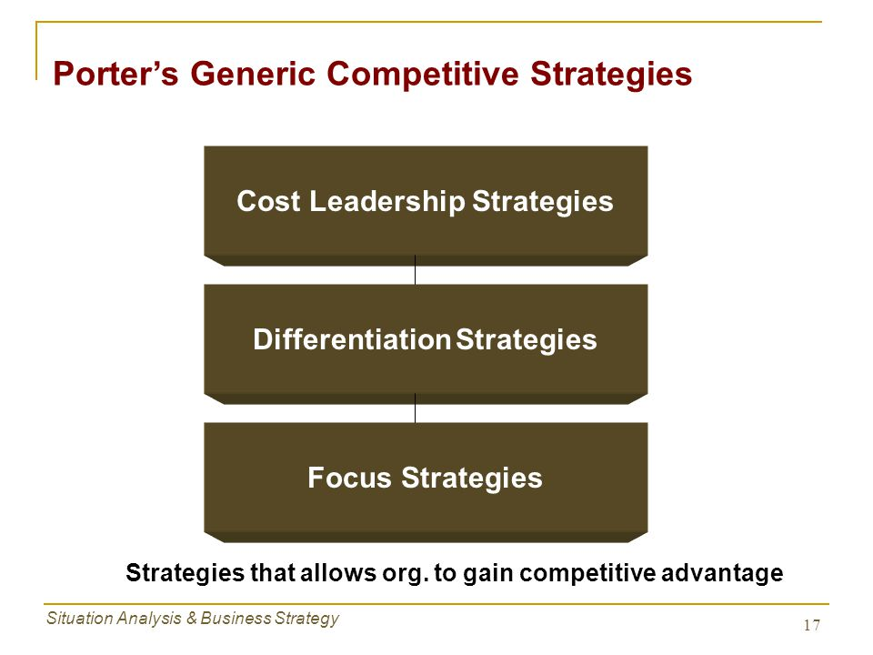 Situation Analysis & Business Strategy 17 Porter's Generic Competitive Strategies Cost Leadership Strategies Differentiation Strategies Focus Strategi