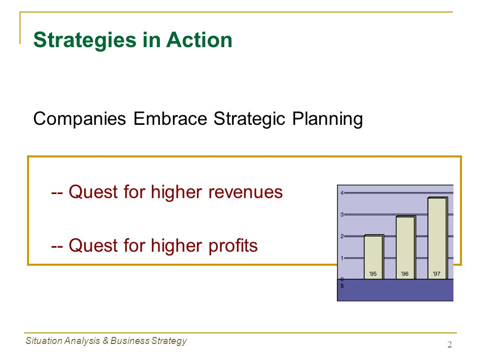 Situation Analysis & Business Strategy 3 Anatomy of Strategic Planning VisionMissionSWOTObjectivesStrategies Top-Down NEVER Bottom-Up Strategic Planning