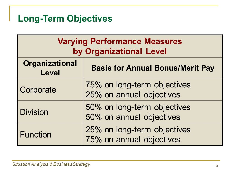 Situation Analysis & Business Strategy 9 Varying Performance Measures by Organizational Level Organizational Level Basis for Annual Bonus/Merit Pay Co
