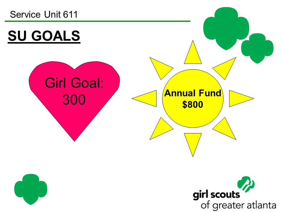 Service Unit 611 SU GOALS Girl Goal: 300 Annual Fund $800