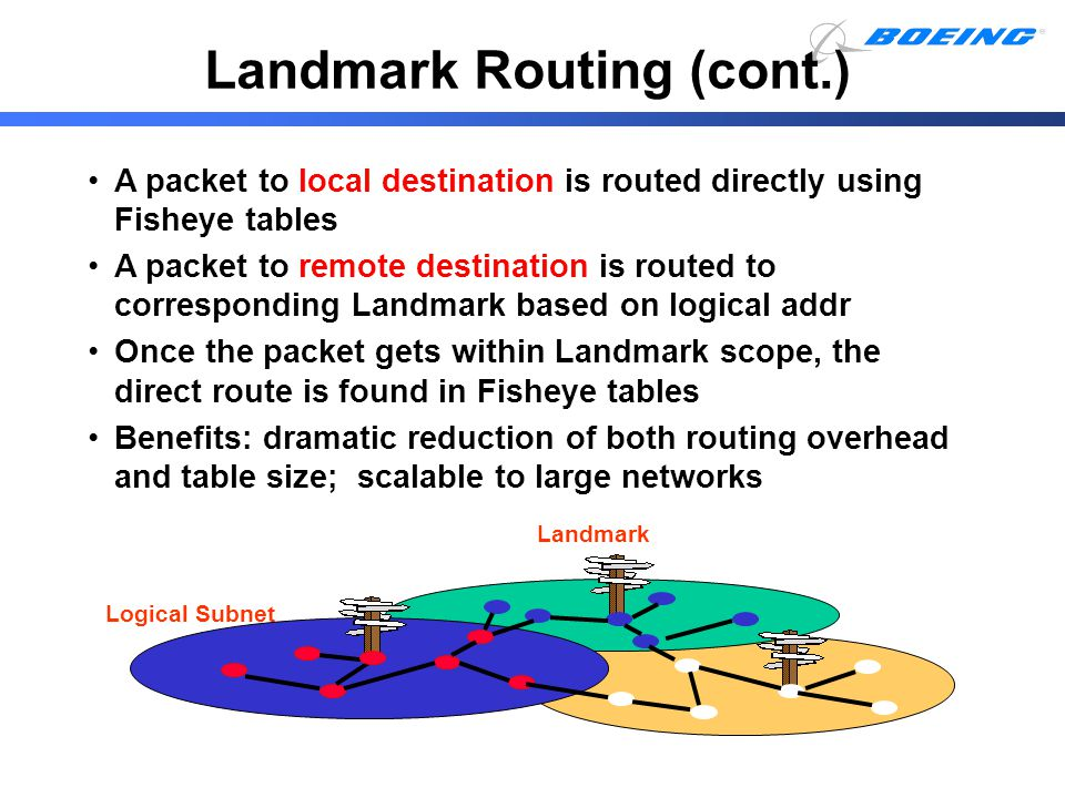 Landmark Routing (cont.) A packet to local destination is routed directly using Fisheye tables A packet to remote destination is routed to correspondi