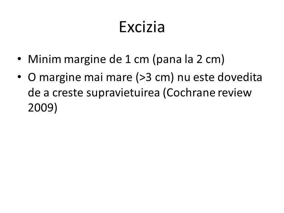 Excizia Minim margine de 1 cm (pana la 2 cm) O margine mai mare (>3 cm) nu este dovedita de a creste supravietuirea (Cochrane review 2009)