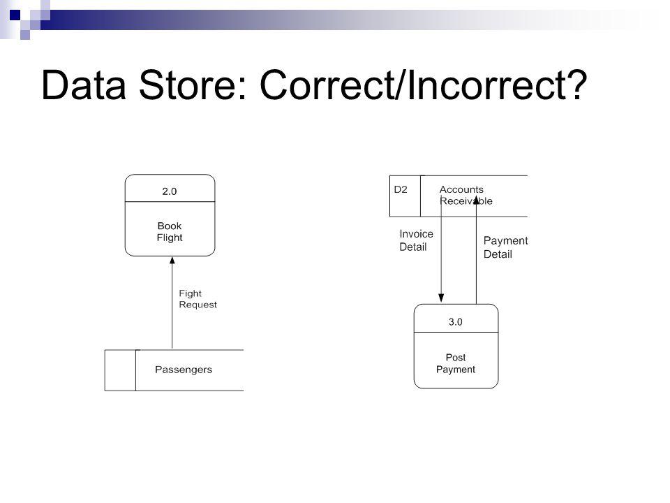 Data Store: Correct/Incorrect?