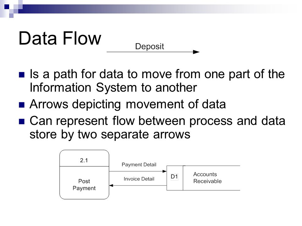 Data Flow Is a path for data to move from one part of the Information System to another Arrows depicting movement of data Can represent flow between p
