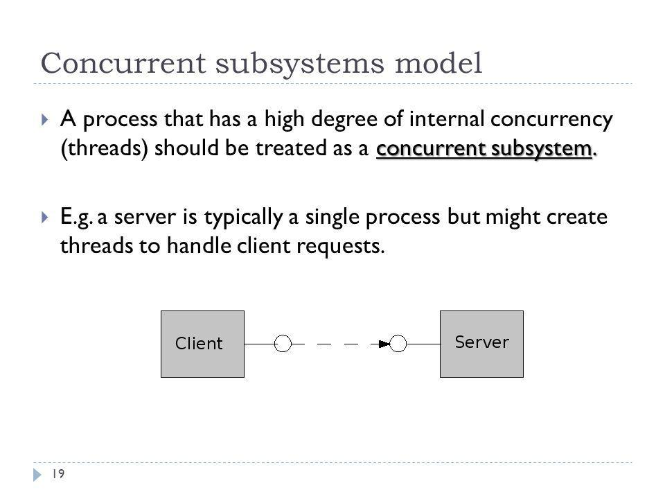 Concurrent subsystems model concurrent subsystem.  A process that has a high degree of internal concurrency (threads) should be treated as a concurre