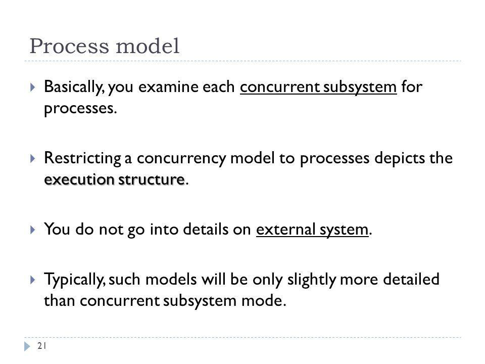 Process model 21  Basically, you examine each concurrent subsystem for processes. execution structure  Restricting a concurrency model to processes