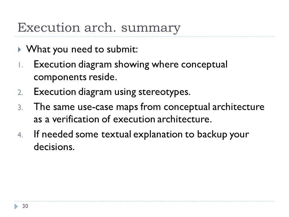 Execution arch. summary 30  What you need to submit: 1. Execution diagram showing where conceptual components reside. 2. Execution diagram using ster