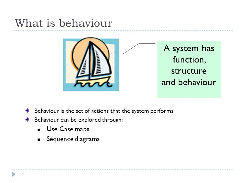What is behaviour A system has function, structure and behaviour Behaviour is the set of actions that the system performs Behaviour can be explored through: Use Case maps Sequence diagrams 14