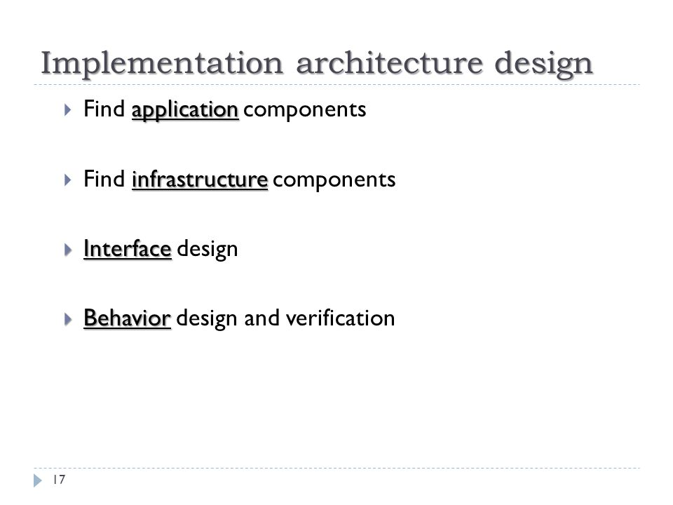 Implementation architecture design application  Find application components infrastructure  Find infrastructure components  Interface  Interface d