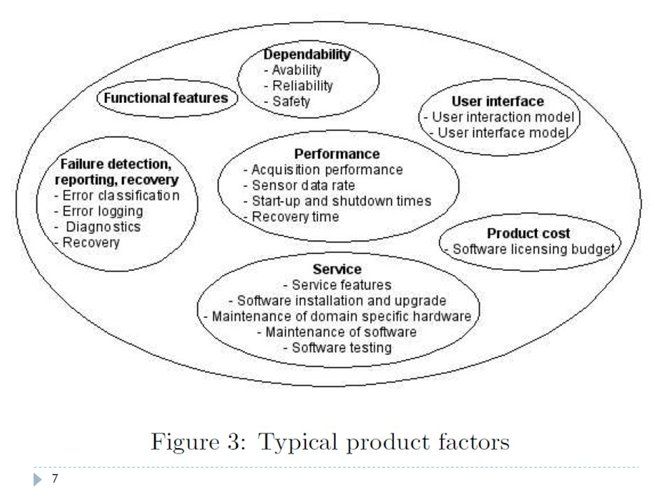 Global analysis con't  Occurs throughout the design  New factors, issues or strategies can arise at any time  Requirements and risk analyses might give the analyzed factors  Then develop strategies to the design identifying accommodatingdescribing  G.A provides a systematic way of identifying, accommodating and describing the affecting factors 8