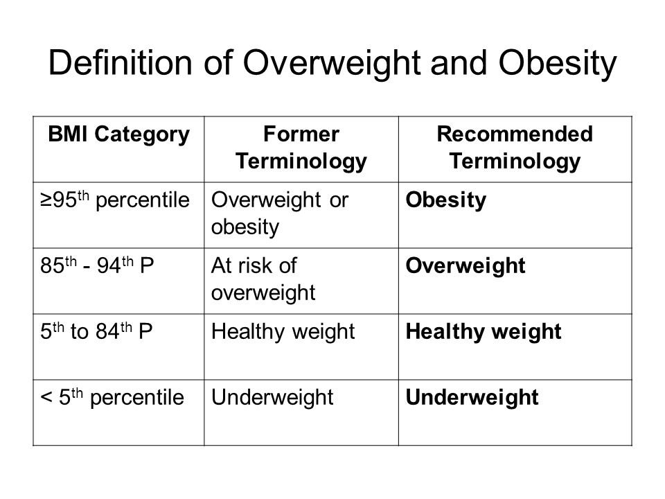 Definition of Overweight and Obesity BMI CategoryFormer Terminology Recommended Terminology ≥95 th percentileOverweight or obesity Obesity 85 th - 94
