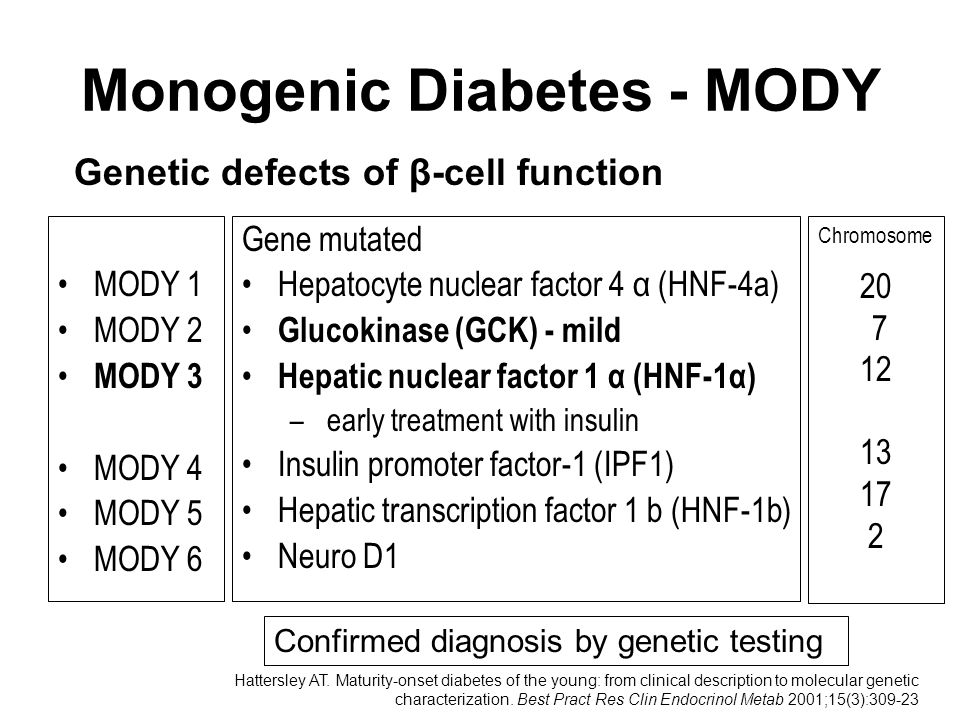 Monogenic Diabetes - MODY MODY 1 MODY 2 MODY 3 MODY 4 MODY 5 MODY 6 Genetic defects of β-cell function Gene mutated Hepatocyte nuclear factor 4 α (HNF