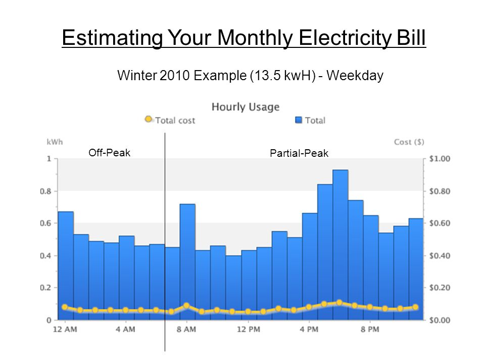 Estimating Your Monthly Electricity Bill Winter 2010 Example (13.5 kwH) - Weekday Partial-Peak Off-Peak Partial-Peak Off-Peak Partial-Peak Off-Peak