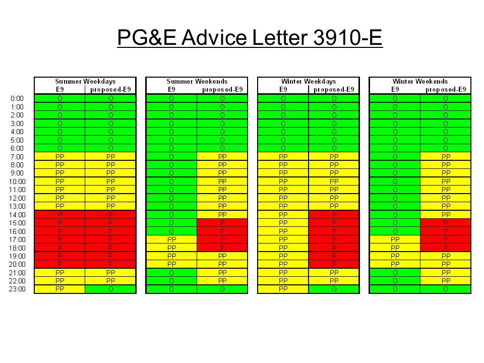 PG&E Advice Letter 3910-E
