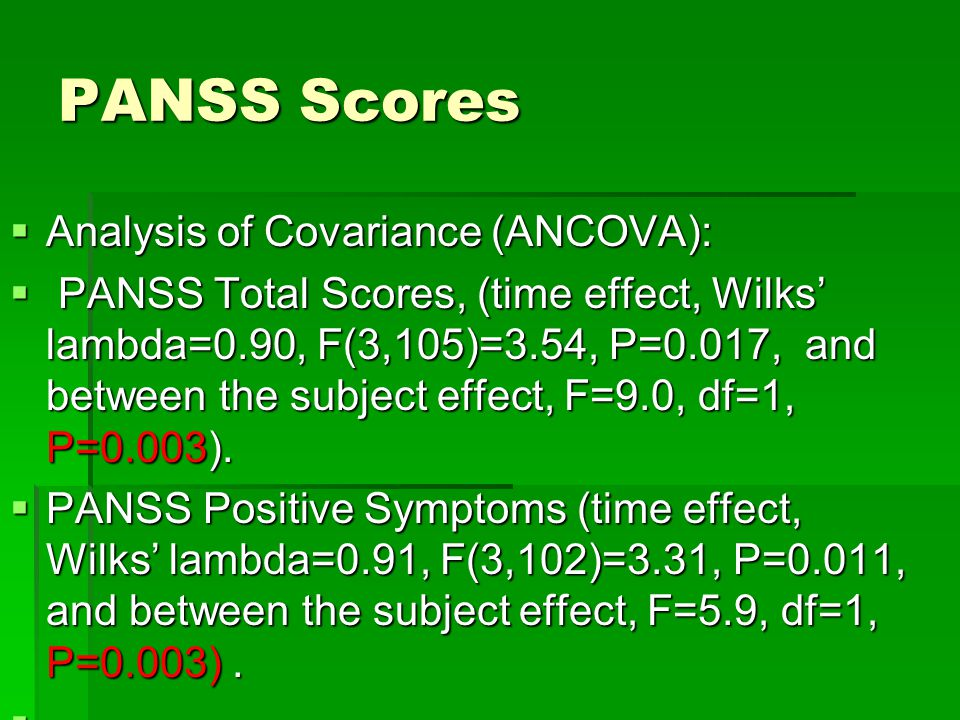 PANSS Scores  Analysis of Covariance (ANCOVA):  PANSS Total Scores, (time effect, Wilks' lambda=0.90, F(3,105)=3.54, P=0.017, and between the subjec