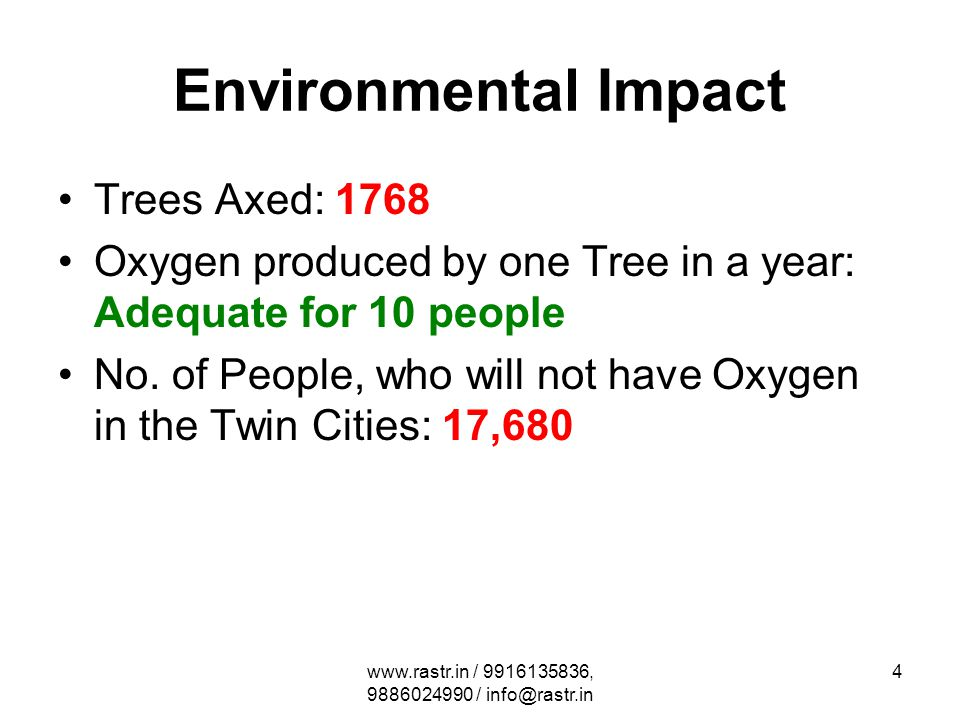 www.rastr.in / 9916135836, 9886024990 / info@rastr.in 4 Environmental Impact Trees Axed: 1768 Oxygen produced by one Tree in a year: Adequate for 10 p