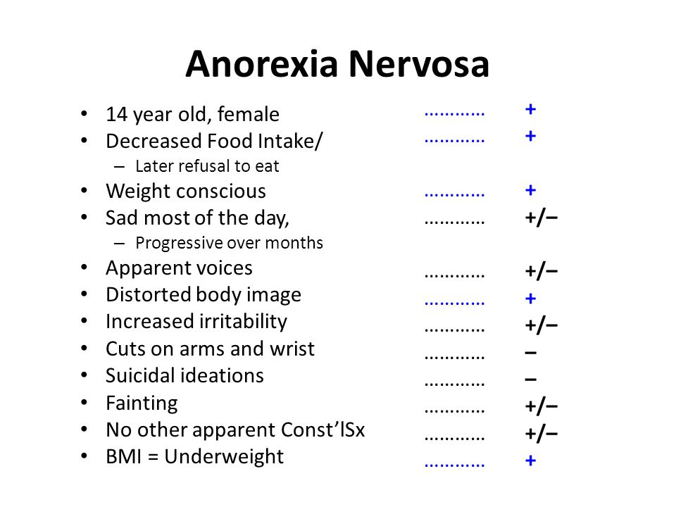 Anorexia Nervosa 14 year old, female Decreased Food Intake/ – Later refusal to eat Weight conscious Sad most of the day, – Progressive over months Apparent voices Distorted body image Increased irritability Cuts on arms and wrist Suicidal ideations Fainting No other apparent Const'lSx BMI = Underweight …………+ …………+/– …………+ …………+/– …………– …………+/– …………+
