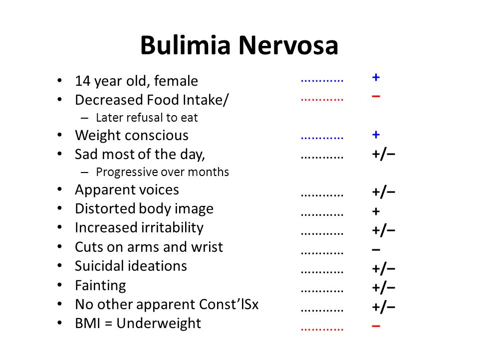General Medical Conditions …………+/– …………– …………+/– …………– …………+/– …………– …………+/– …………– …………+/– 14 year old, female Decreased Food Intake/ – Later refusal to eat Weight conscious Sad most of the day, – Progressive over months Apparent voices Distorted body image Increased irritability Cuts on arms and wrist Suicidal ideations Fainting No other apparent Const'lSx BMI = Underweight