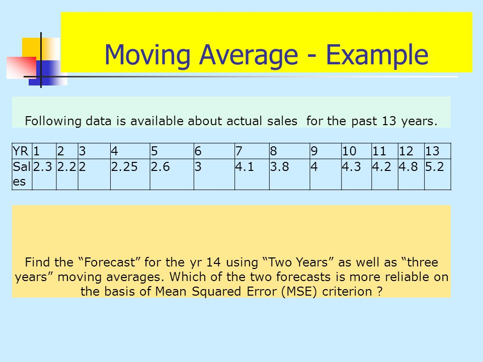 """Following data is available about actual sales for the past 13 years. YR12345678910111213 Sal es 2.32.222.252.634.13.844.34.24.85.2 Find the """"Forecast"""