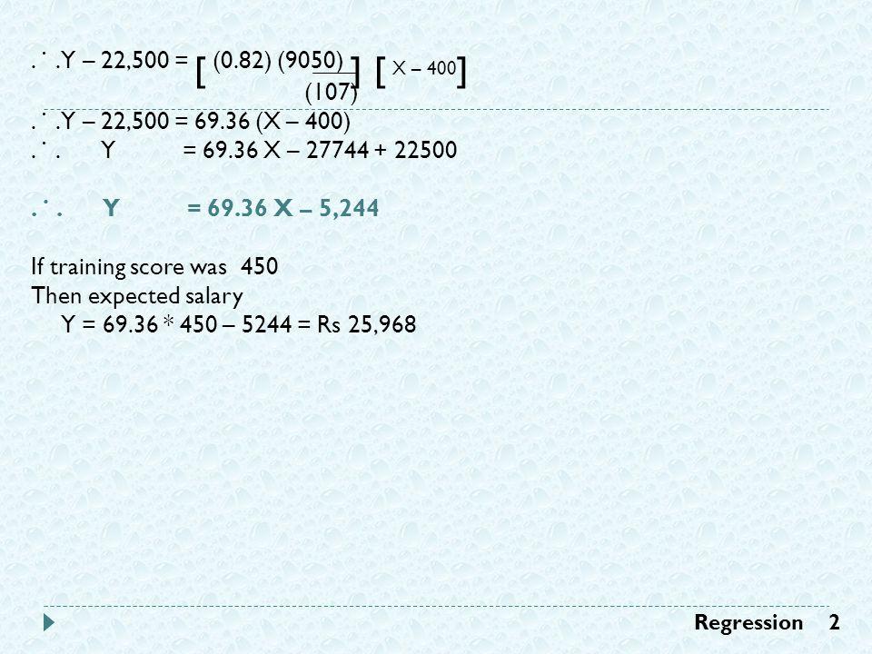 ˙. Y – 22,500 = [ (0.82) (9050) ] [ X – 400 ] (107).