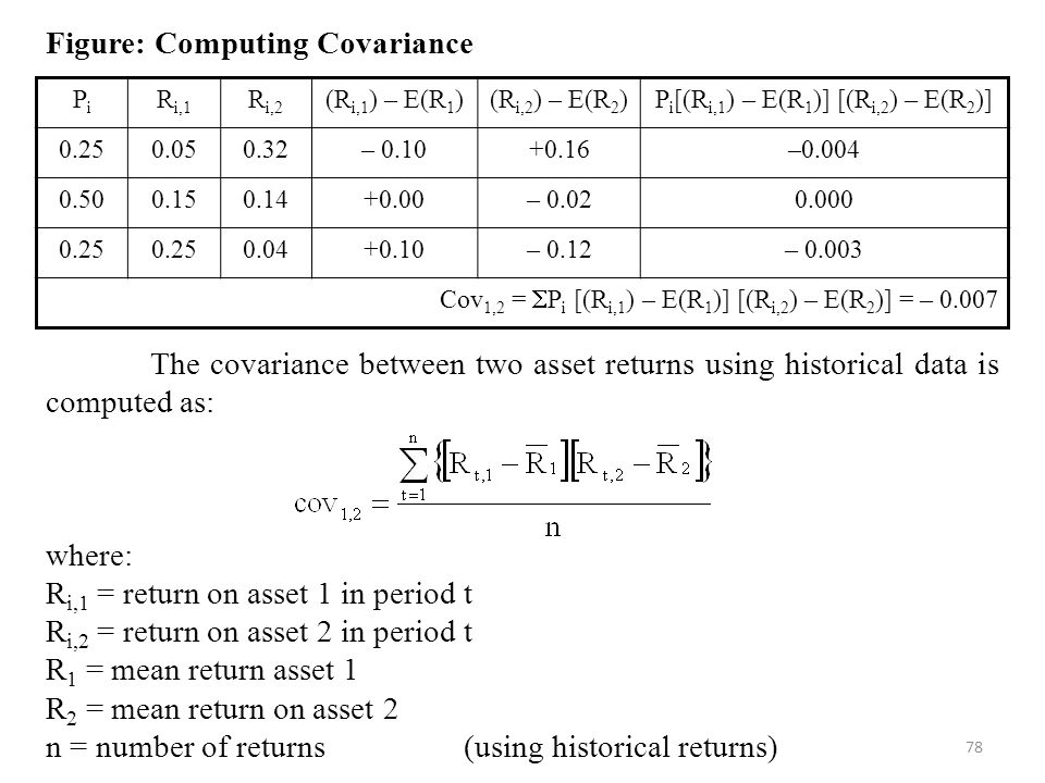 78 Figure: Computing Covariance The covariance between two asset returns using historical data is computed as: where: R i,1 = return on asset 1 in period t R i,2 = return on asset 2 in period t R 1 = mean return asset 1 R 2 = mean return on asset 2 n = number of returns(using historical returns) PiPi R i,1 R i,2 (R i,1 ) – E(R 1 )(R i,2 ) – E(R 2 )P i [(R i,1 ) – E(R 1 )] [(R i,2 ) – E(R 2 )] 0.250.050.32– 0.10+0.16–0.004 0.500.150.14+0.00– 0.020.000 0.25 0.04+0.10– 0.12– 0.003 Cov 1,2 =  P i [(R i,1 ) – E(R 1 )] [(R i,2 ) – E(R 2 )] = – 0.007