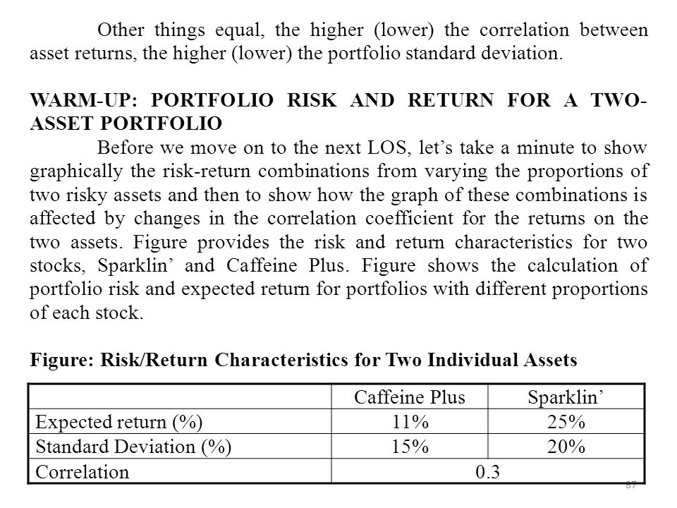 87 Other things equal, the higher (lower) the correlation between asset returns, the higher (lower) the portfolio standard deviation.