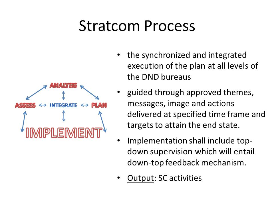 Stratcom Process the synchronized and integrated execution of the plan at all levels of the DND bureaus guided through approved themes, messages, imag