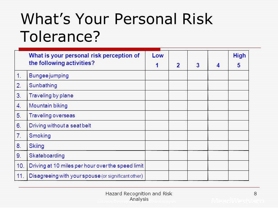 Hazard Recognition and Risk Analysis 7 Personal Risk Tolerance How do we decide what is risky? Let's look at examples of activities and rate the risk