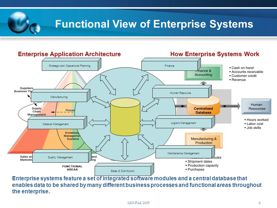 How Enterprise Systems Work Enterprise systems feature a set of integrated software modules and a central database that enables data to be shared by m