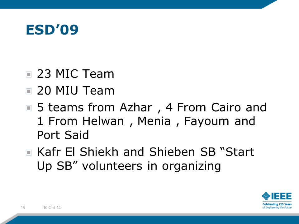 ESD'09 23 MIC Team 20 MIU Team 5 teams from Azhar, 4 From Cairo and 1 From Helwan, Menia, Fayoum and Port Said Kafr El Shiekh and Shieben SB Start Up SB volunteers in organizing 10-Oct-1416